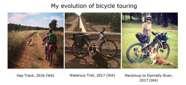 Evolution of Bikepacking