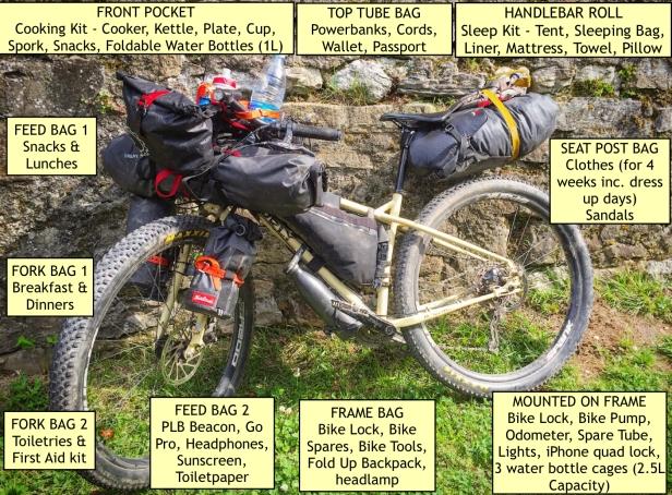 Bikepacking Spain 2019